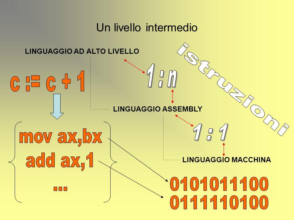 1 : n c := c + 1 istruzioni 1 : 1 mov ax,bx add ax,1 ... 0101011100