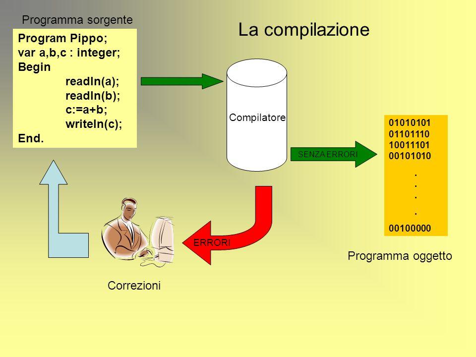 La compilazione Programma sorgente
