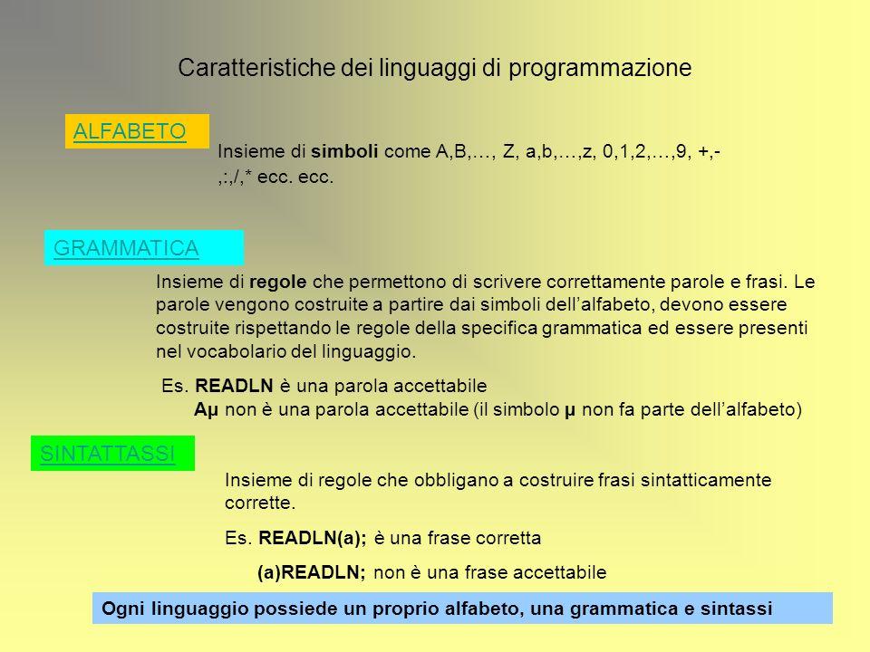 Caratteristiche dei linguaggi di programmazione