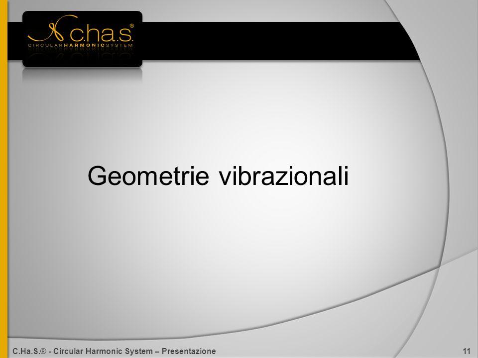 Geometrie vibrazionali