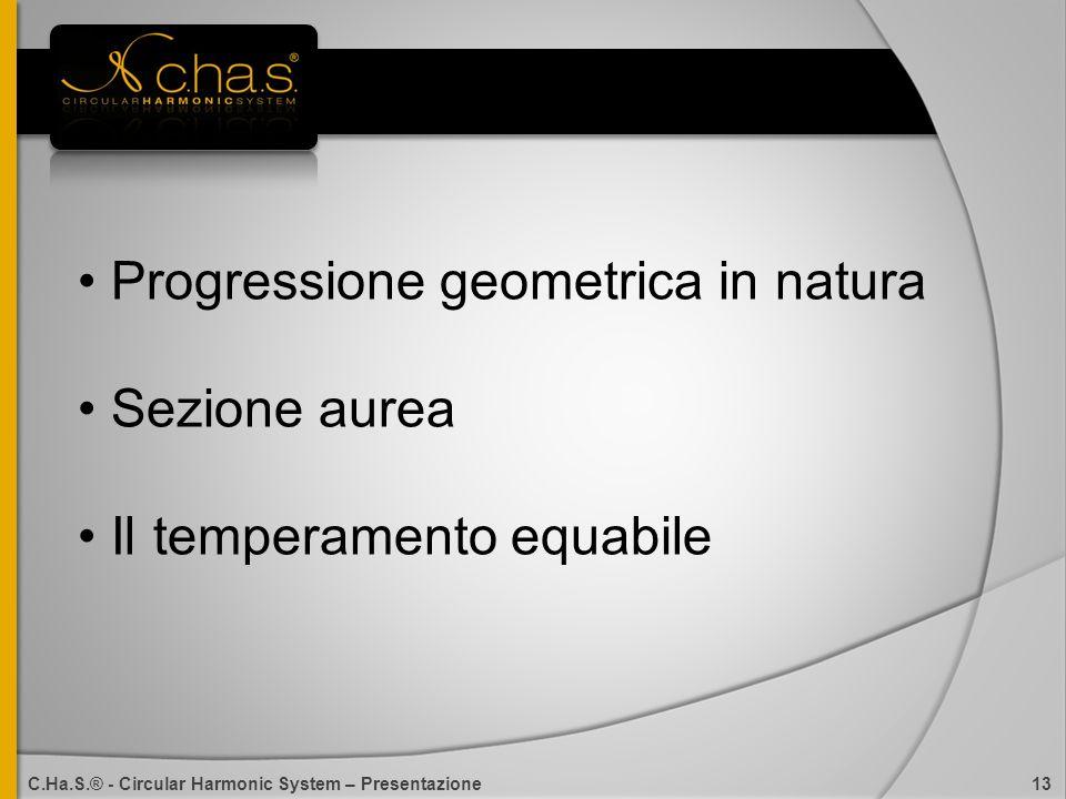 Progressione geometrica in natura Sezione aurea