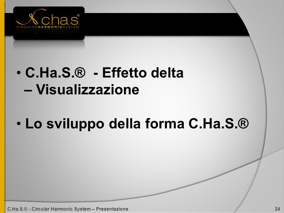 C.Ha.S.® - Effetto delta – Visualizzazione