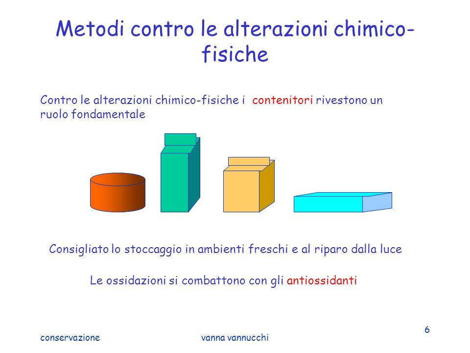 Metodi contro le alterazioni chimico-fisiche
