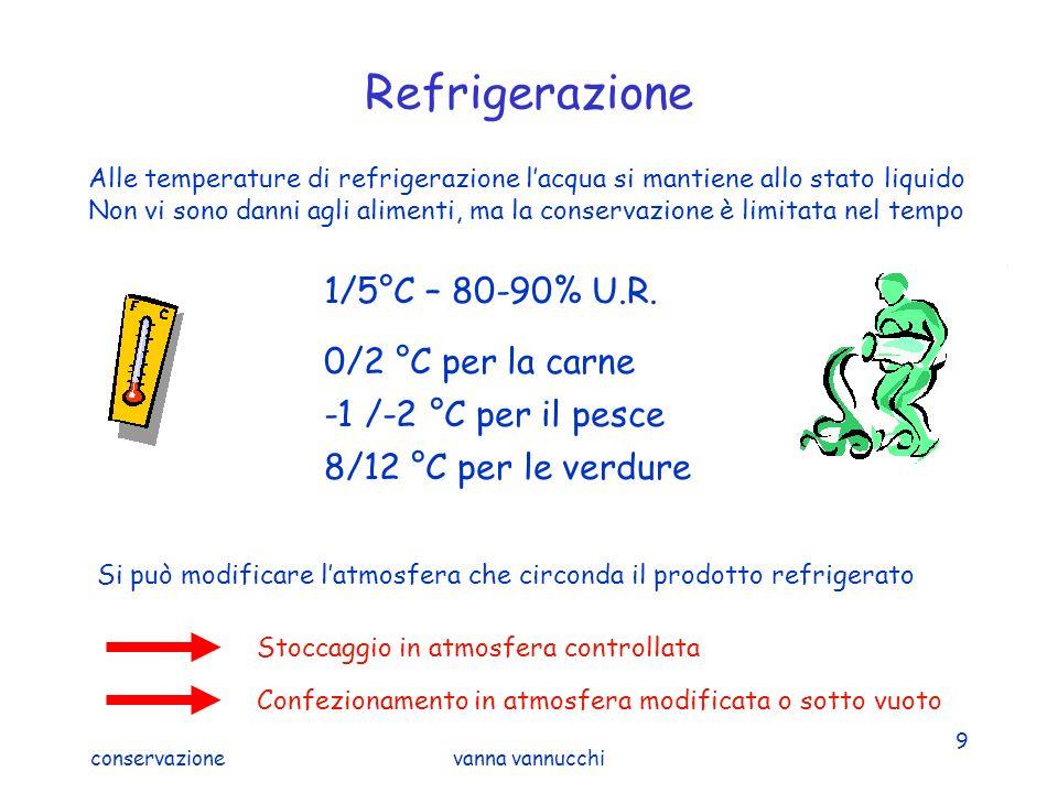 Refrigerazione 1/5°C – 80-90% U.R. 0/2 °C per la carne