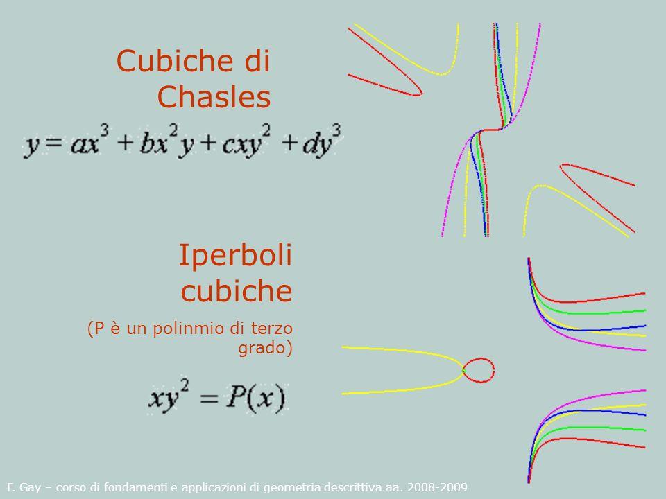 Cubiche di Chasles Iperboli cubiche (P è un polinmio di terzo grado)