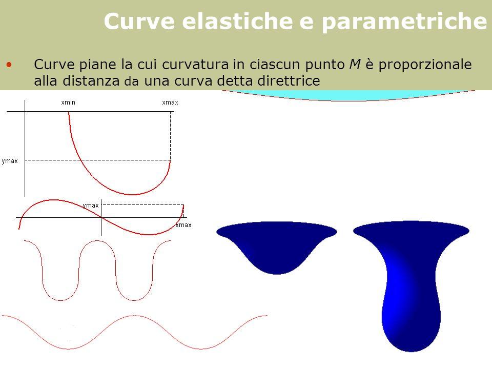 Curve elastiche e parametriche