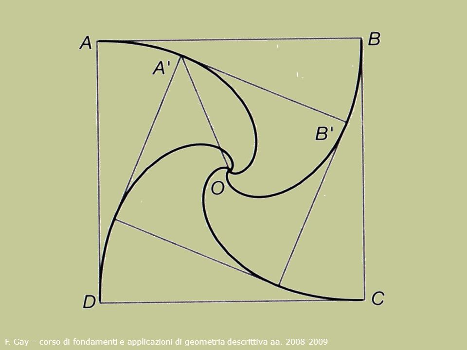 F. Gay – corso di fondamenti e applicazioni di geometria descrittiva aa. 2008-2009