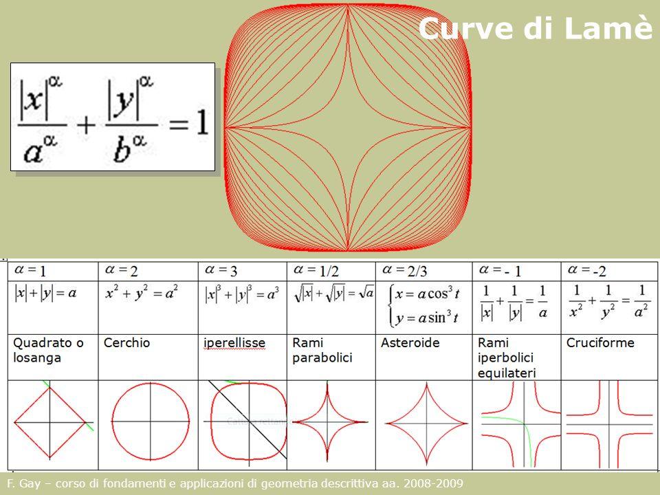 Curve di Lamè F. Gay – corso di fondamenti e applicazioni di geometria descrittiva aa. 2008-2009