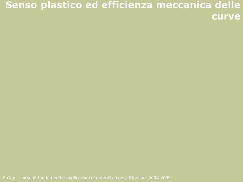Senso plastico ed efficienza meccanica delle curve