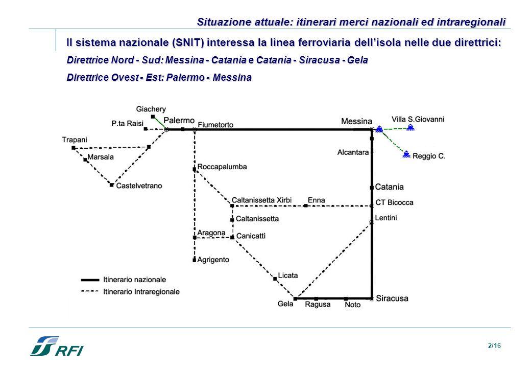 Situazione attuale: itinerari merci nazionali ed intraregionali