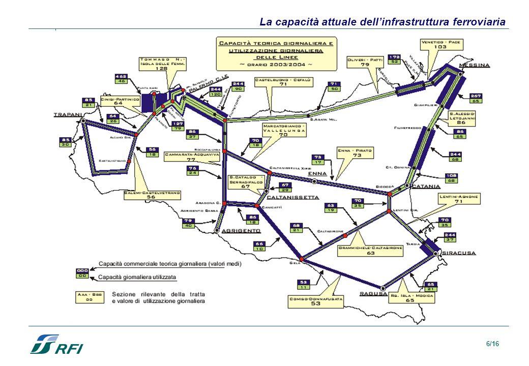 La capacità attuale dell'infrastruttura ferroviaria