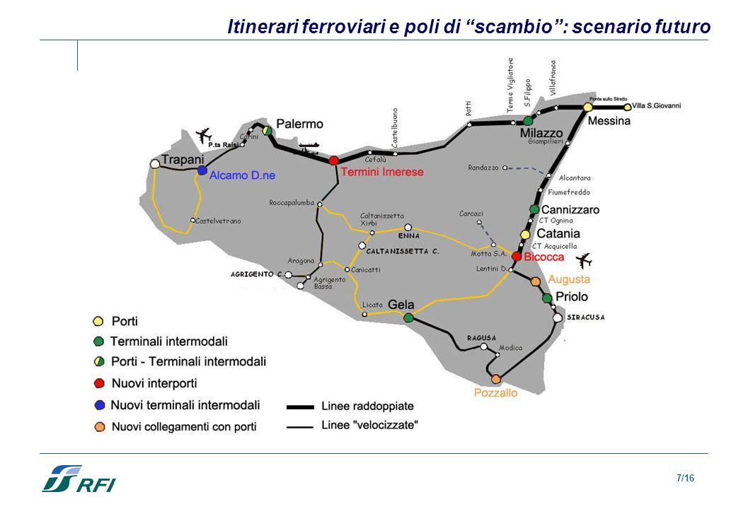 Itinerari ferroviari e poli di scambio : scenario futuro