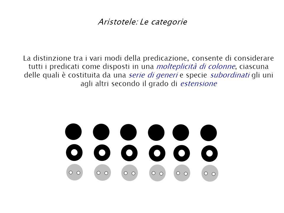 Aristotele: Le categorie
