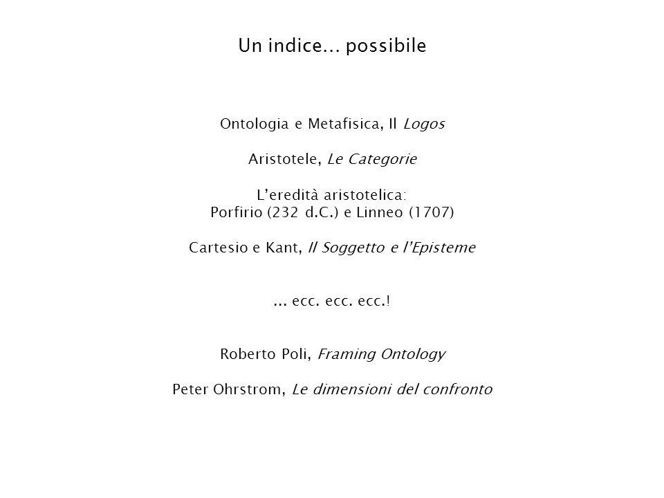 Un indice... possibile Ontologia e Metafisica, Il Logos