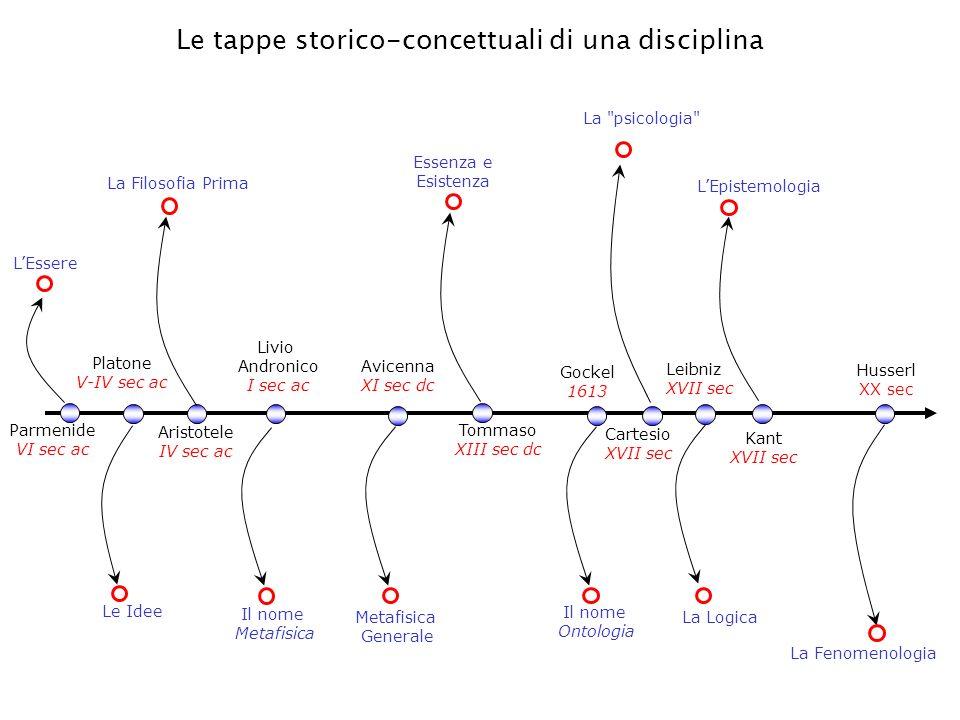 Le tappe storico-concettuali di una disciplina