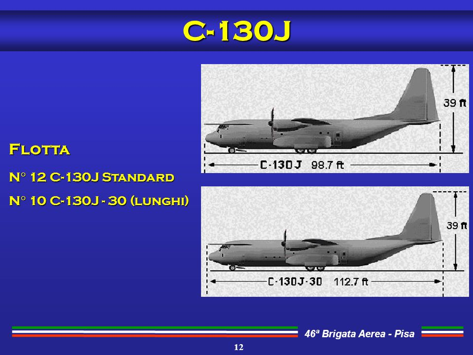 C-130J Flotta N° 12 C-130J Standard N° 10 C-130J - 30 (lunghi) 12