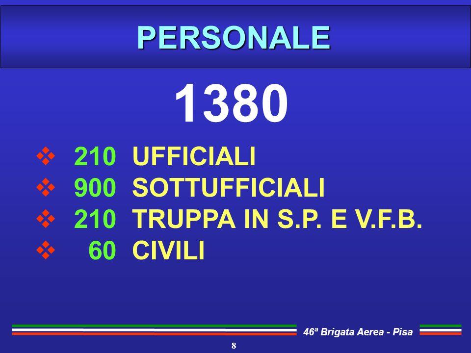 1380 PERSONALE 210 UFFICIALI 900 SOTTUFFICIALI