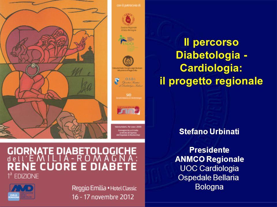 Diabetologia - Cardiologia: