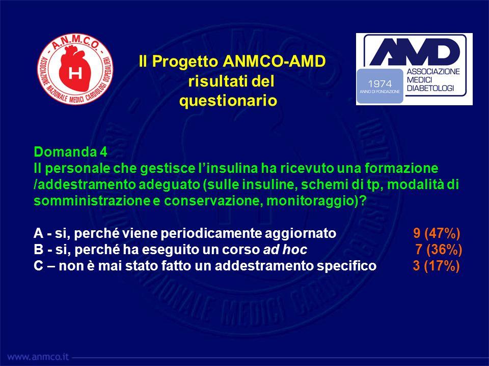Il Progetto ANMCO-AMD risultati del questionario Domanda 4