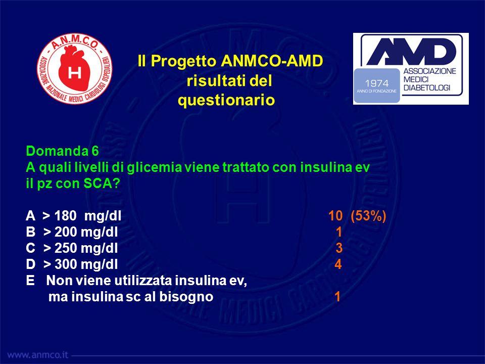 Il Progetto ANMCO-AMD risultati del questionario Domanda 6