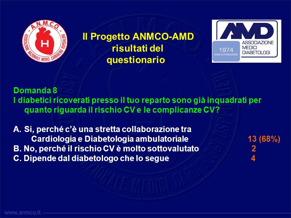 Il Progetto ANMCO-AMD risultati del questionario Domanda 8