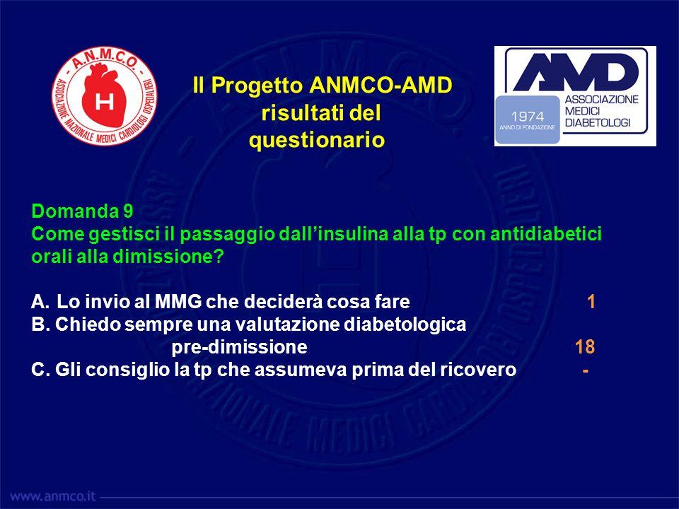 Il Progetto ANMCO-AMD risultati del questionario Domanda 9
