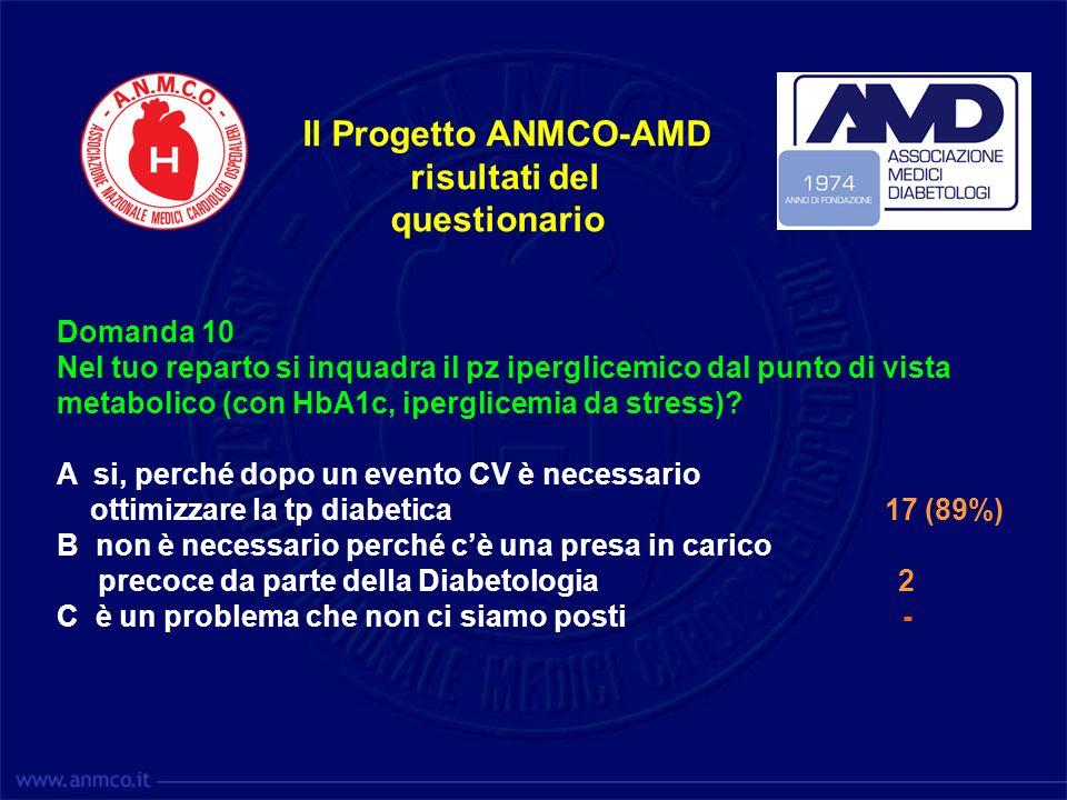 Il Progetto ANMCO-AMD risultati del questionario Domanda 10