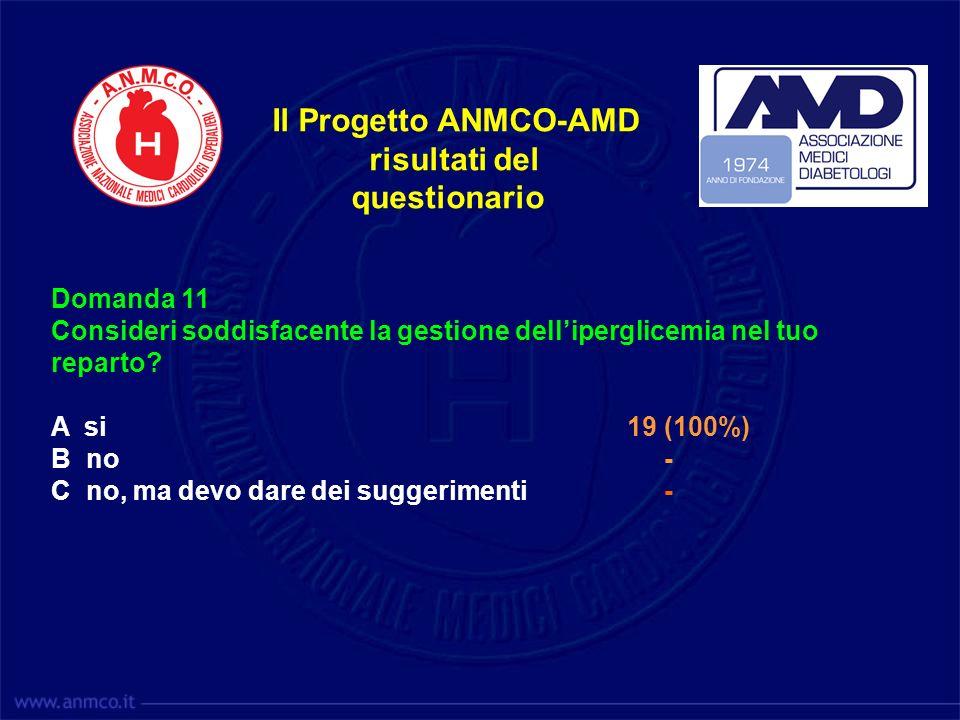 Il Progetto ANMCO-AMD risultati del questionario Domanda 11
