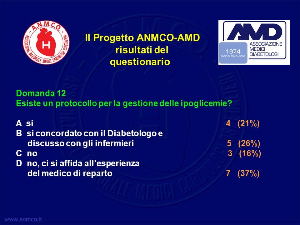 Il Progetto ANMCO-AMD risultati del questionario Domanda 12