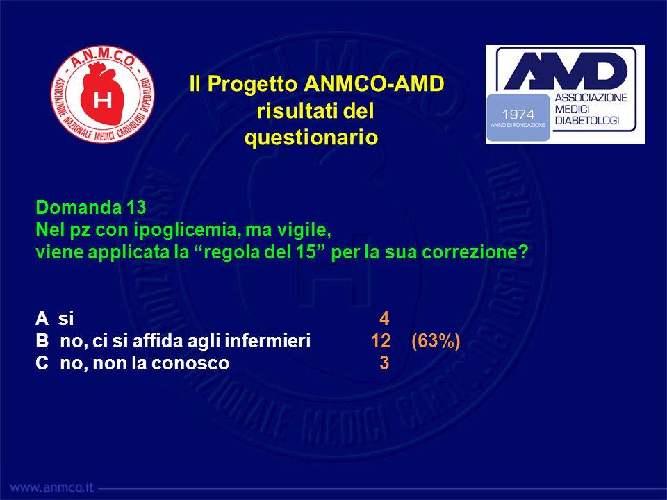 Il Progetto ANMCO-AMD risultati del questionario Domanda 13