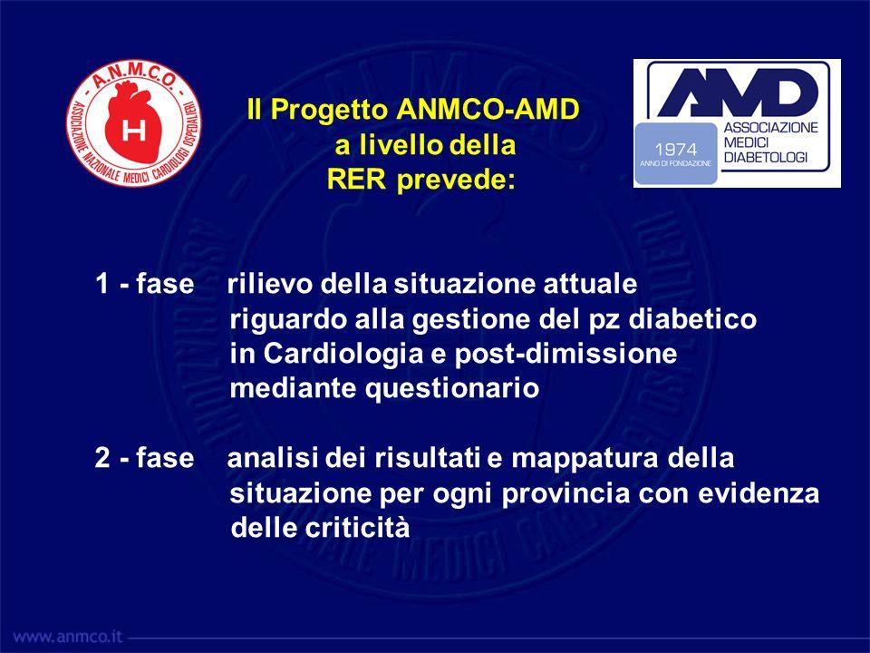 Il Progetto ANMCO-AMD a livello della. RER prevede: 1 - fase rilievo della situazione attuale.