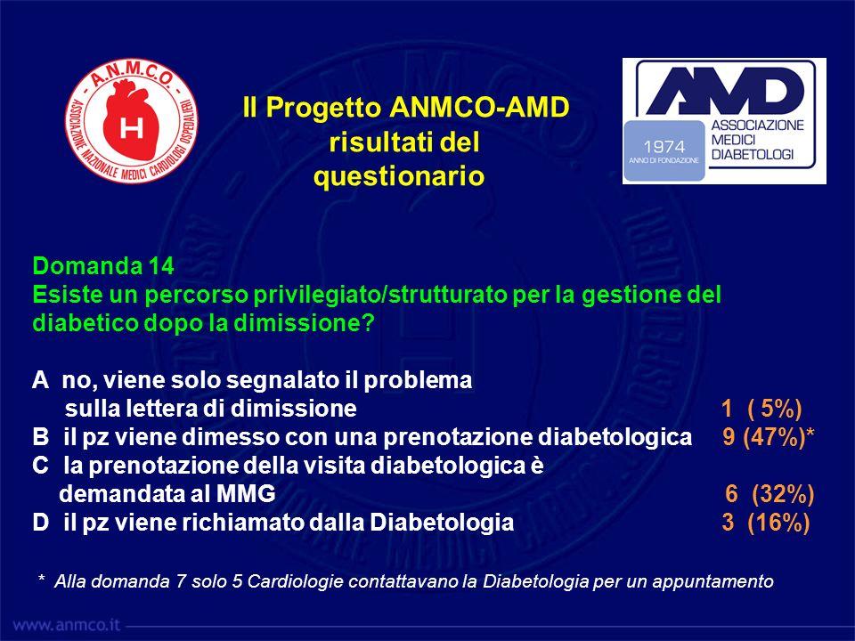 Il Progetto ANMCO-AMD risultati del questionario Domanda 14