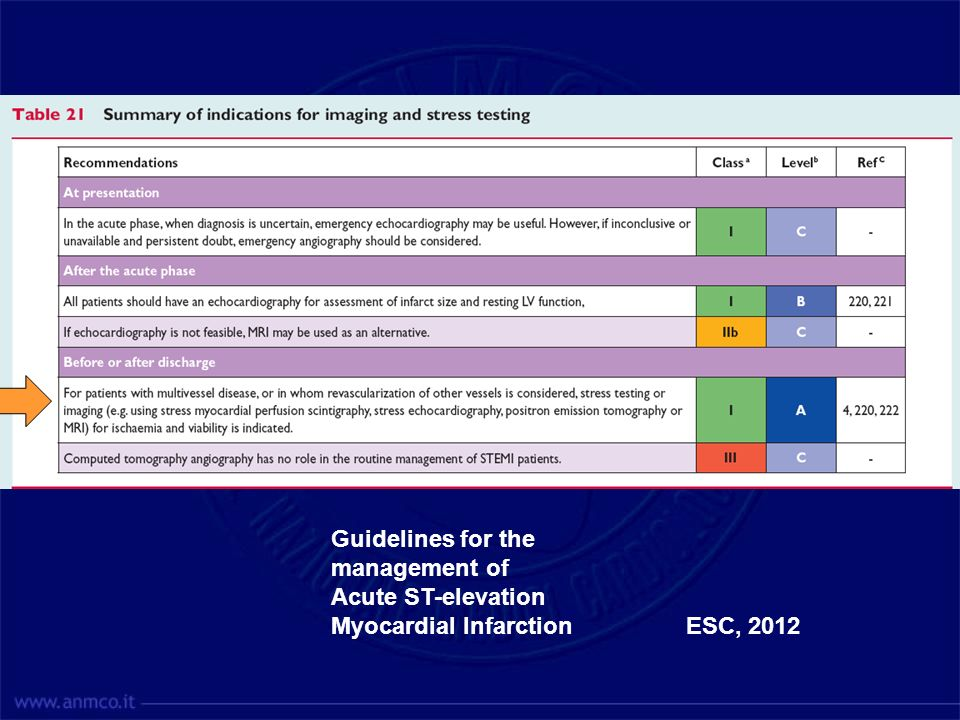 Guidelines for the management of Acute ST-elevation Myocardial Infarction ESC, 2012