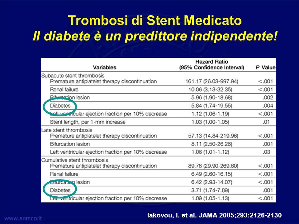Trombosi di Stent Medicato Il diabete è un predittore indipendente!