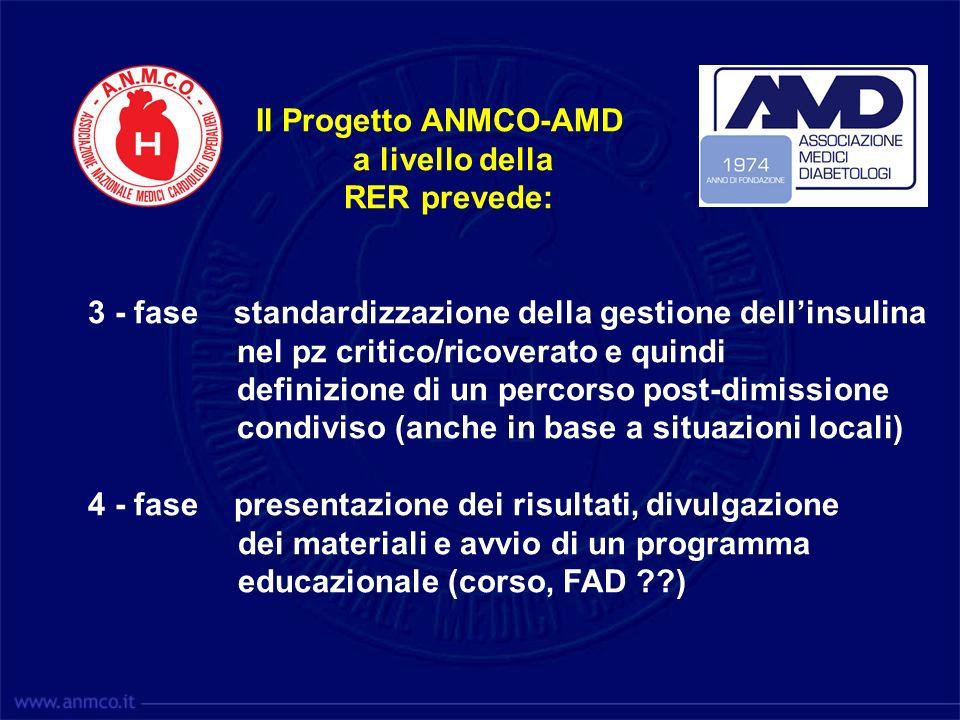 Il Progetto ANMCO-AMD a livello della. RER prevede: 3 - fase standardizzazione della gestione dell'insulina.