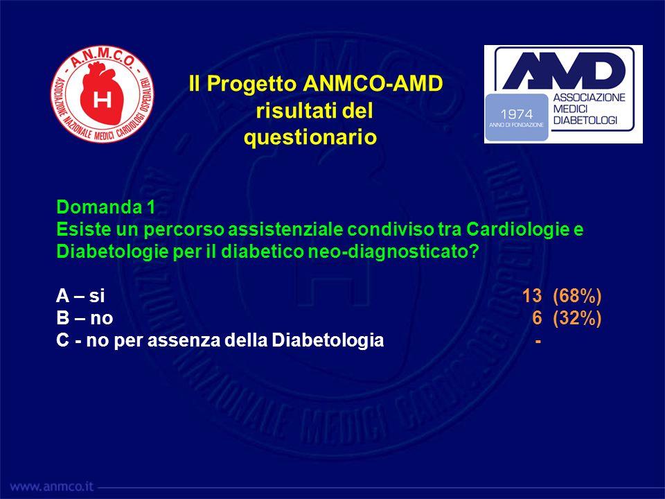 Il Progetto ANMCO-AMD risultati del questionario Domanda 1