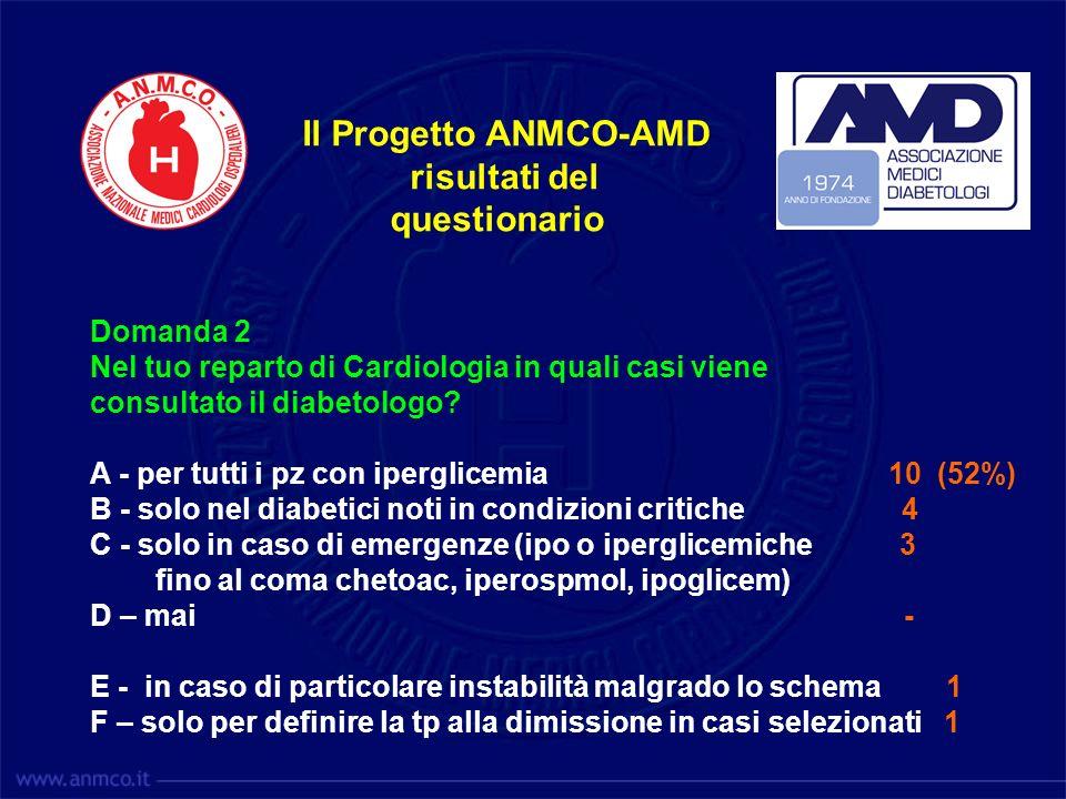 Il Progetto ANMCO-AMD risultati del questionario Domanda 2
