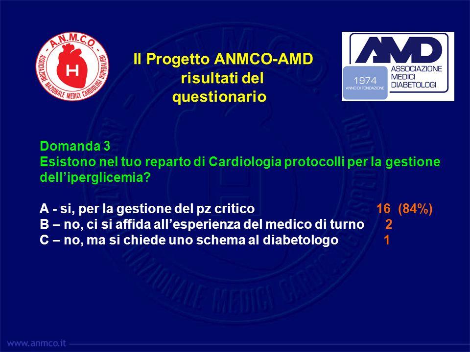 Il Progetto ANMCO-AMD risultati del questionario Domanda 3