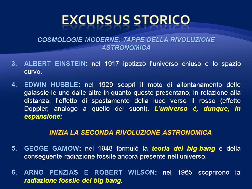 EXCURSUS STORICO COSMOLOGIE MODERNE: TAPPE DELLA RIVOLUZIONE ASTRONOMICA. ALBERT EINSTEIN: nel 1917 ipotizzò l'universo chiuso e lo spazio curvo.