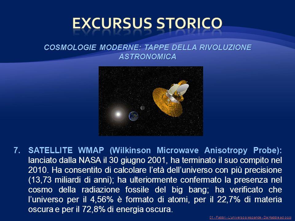 COSMOLOGIE MODERNE: TAPPE DELLA RIVOLUZIONE ASTRONOMICA