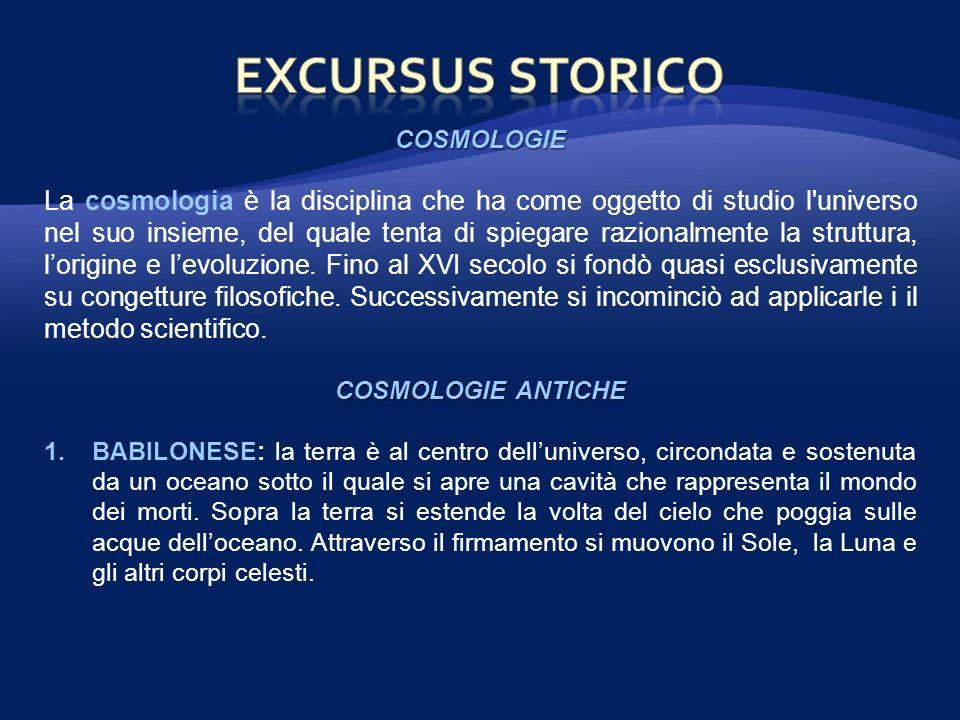 EXCURSUS STORICO COSMOLOGIE.