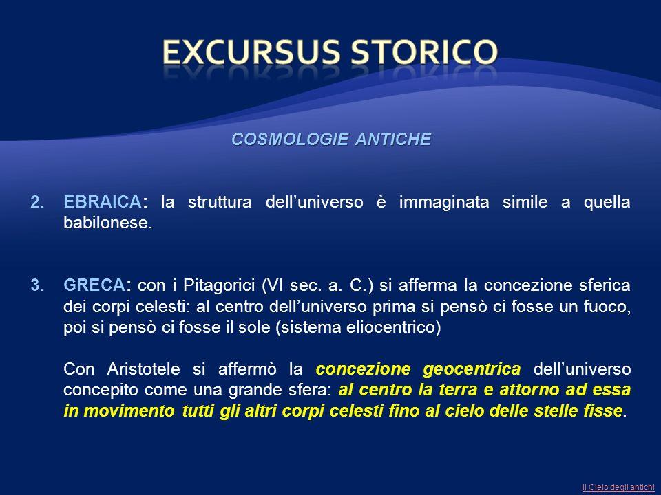 EXCURSUS STORICO COSMOLOGIE ANTICHE