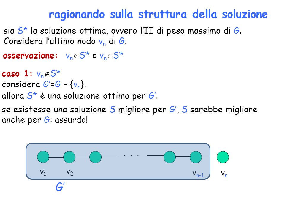 ragionando sulla struttura della soluzione