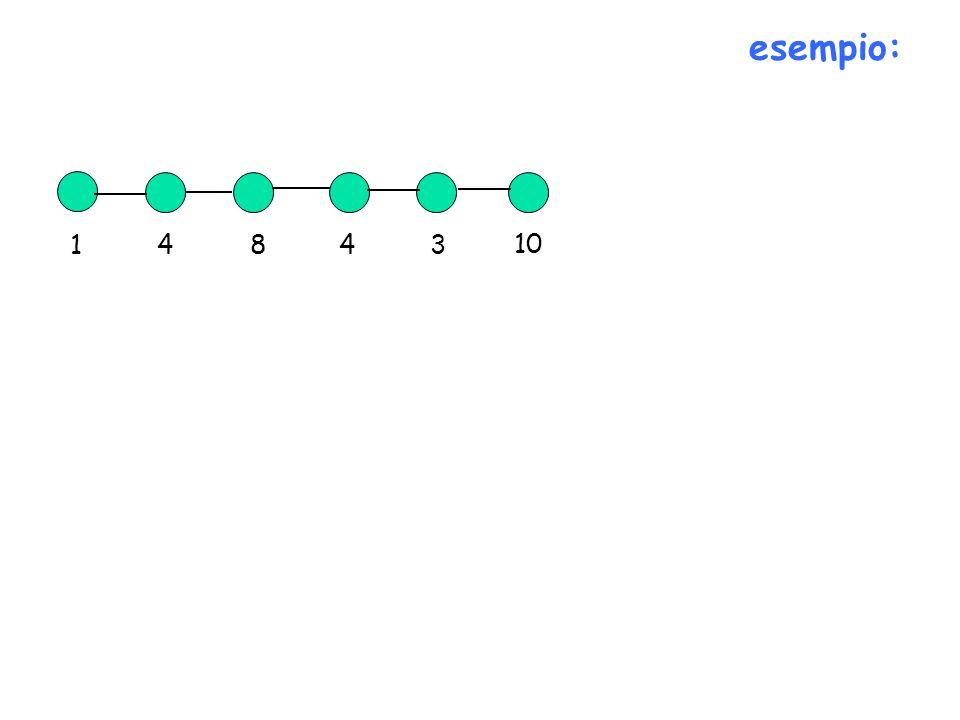 esempio: 1 4 8 4 3 10