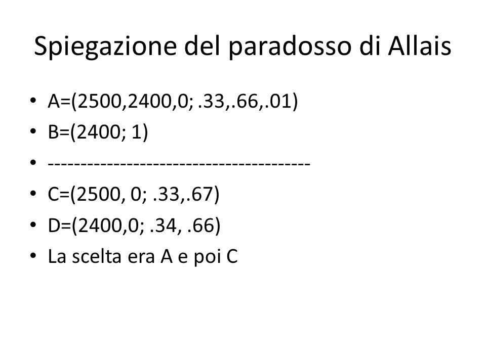 Spiegazione del paradosso di Allais