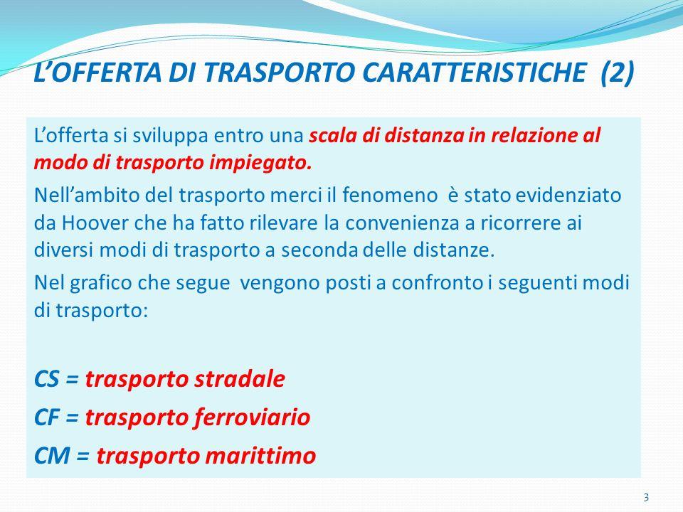 L'OFFERTA DI TRASPORTO CARATTERISTICHE (2)