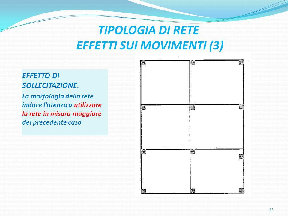 TIPOLOGIA DI RETE EFFETTI SUI MOVIMENTI (3)