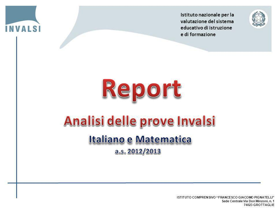 Analisi delle prove Invalsi