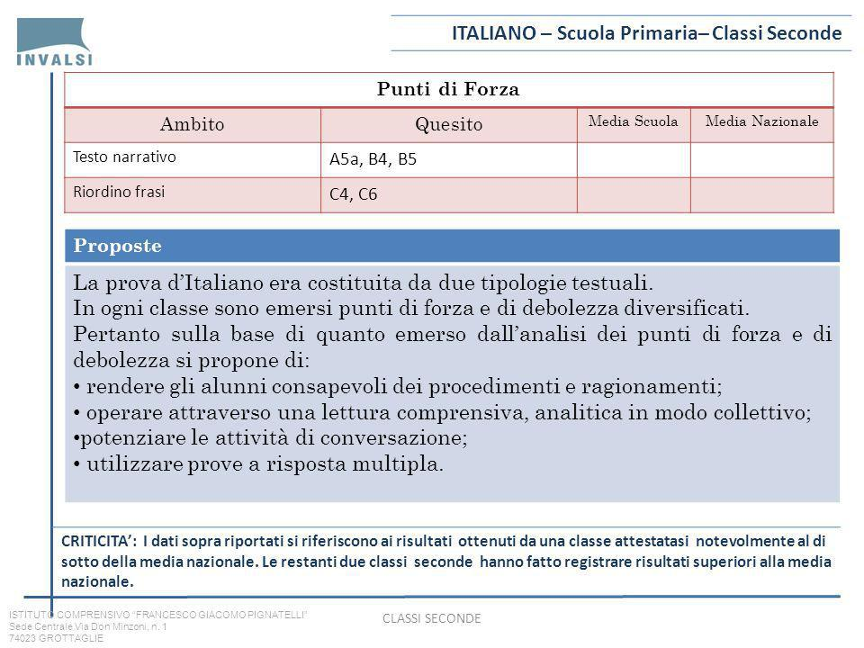ITALIANO – Scuola Primaria– Classi Seconde