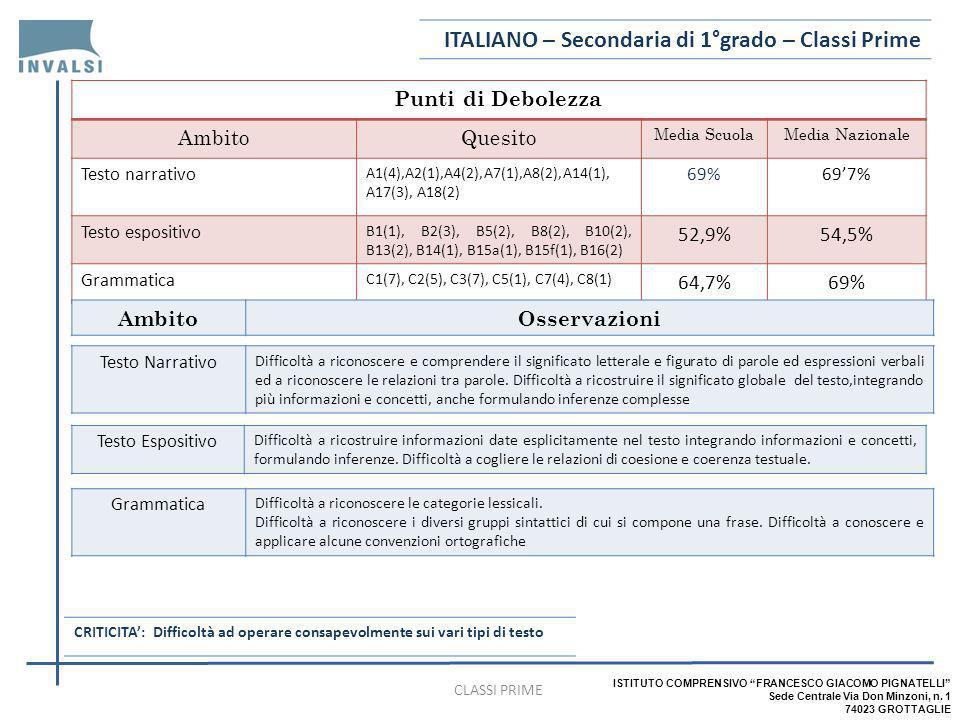 ITALIANO – Secondaria di 1°grado – Classi Prime